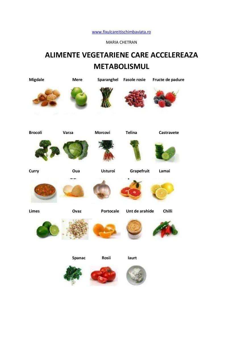 VEGETARAN FOODS